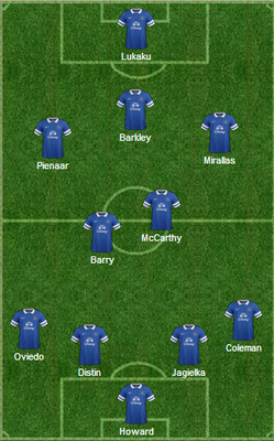possible Everton line up against Man Utd