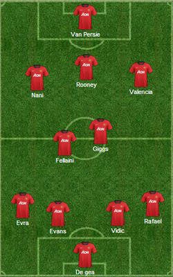 possible Man Utd line up against Everton