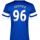 Never forget the 96
