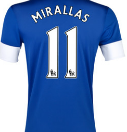 Kevin Mirallas