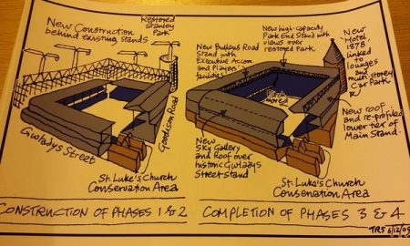 redevelop Goodison 2