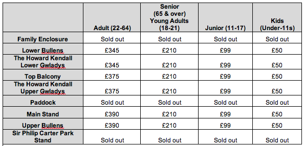 Everton half season tickets