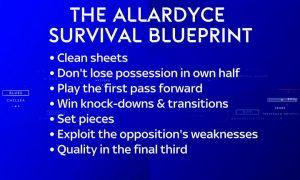 allardyce blueprint