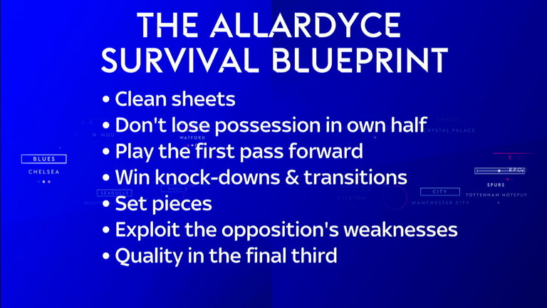 allardyce blueprint